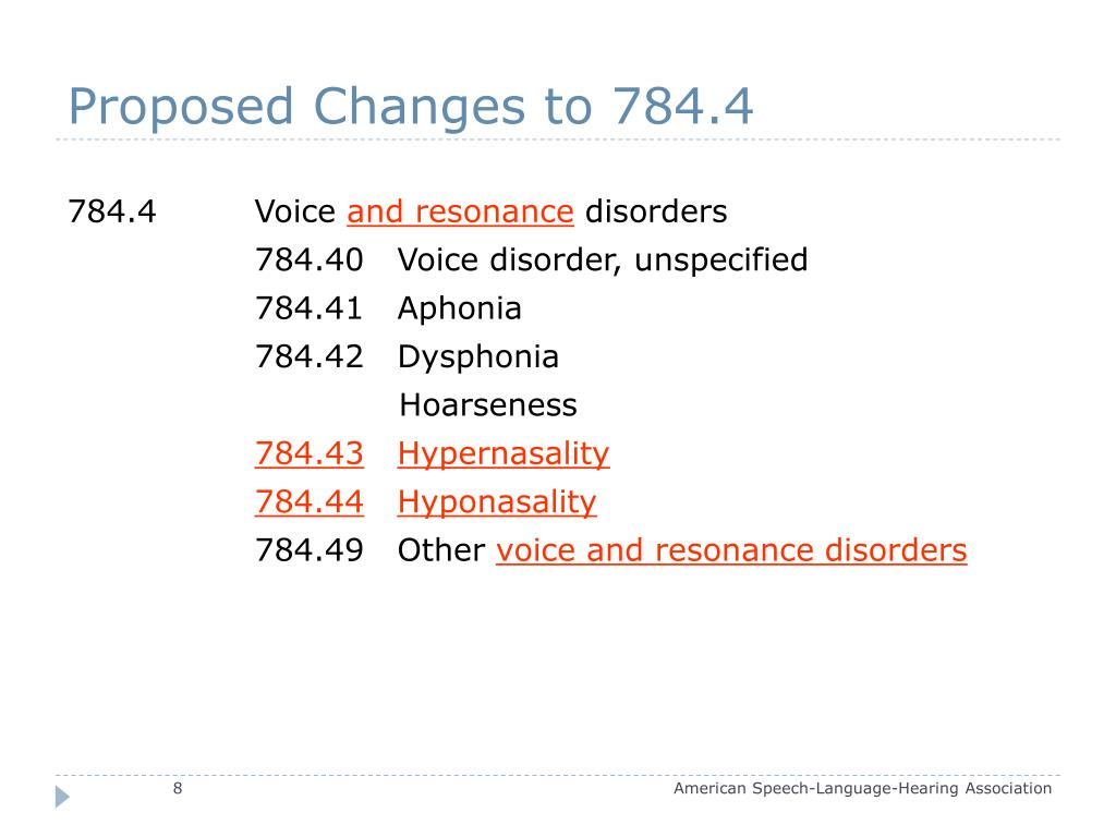 Proposed Changes to 784.4