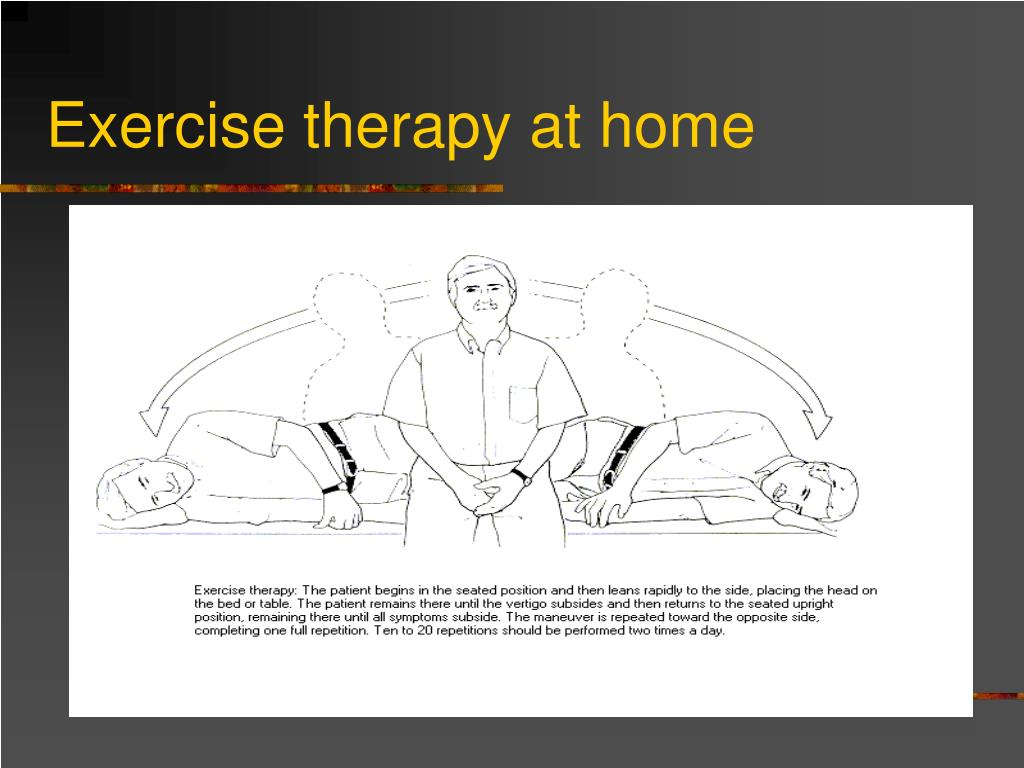 Exercise therapy at home
