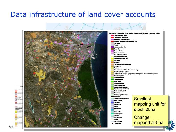 Data infrastructure of land cover accounts