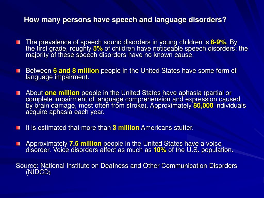 How many persons have speech and language disorders?