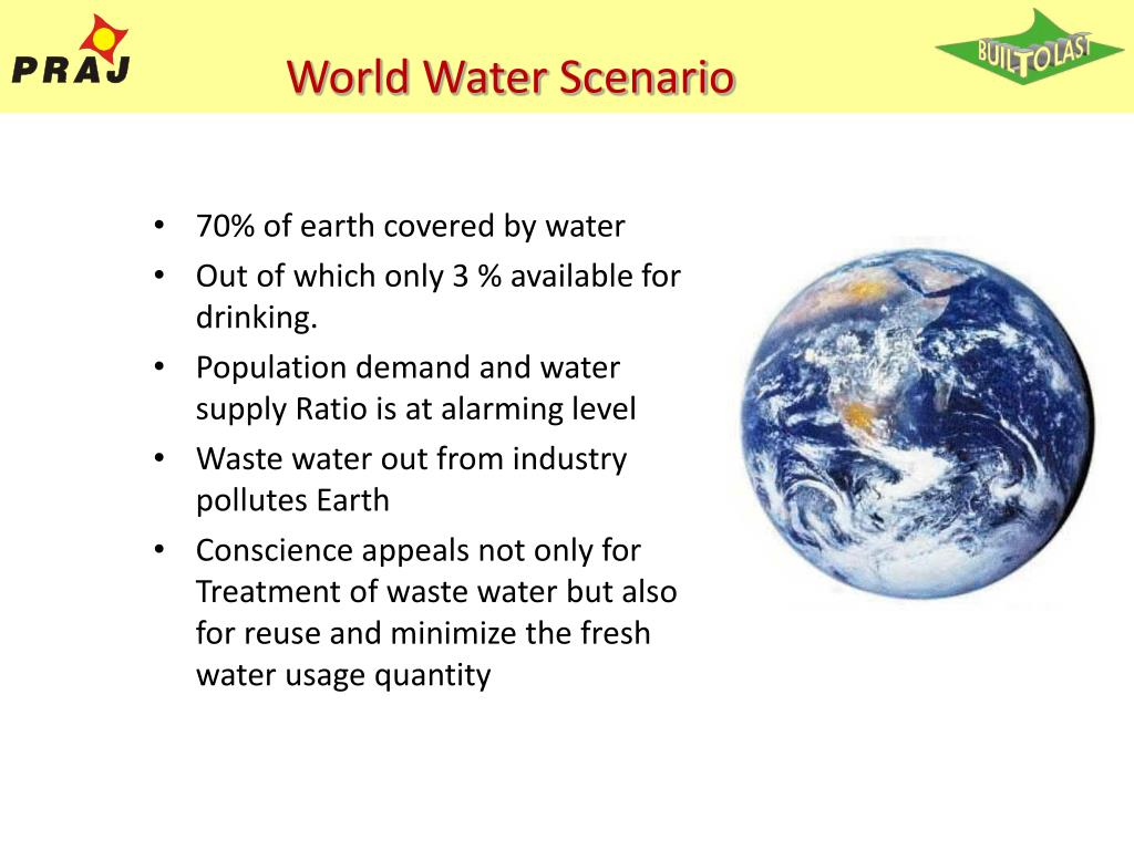 World Water Scenario