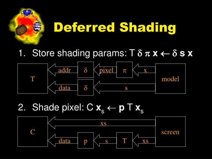 Deferred Shading