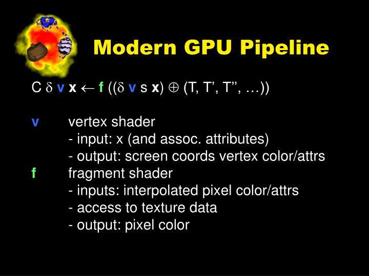 Modern GPU Pipeline