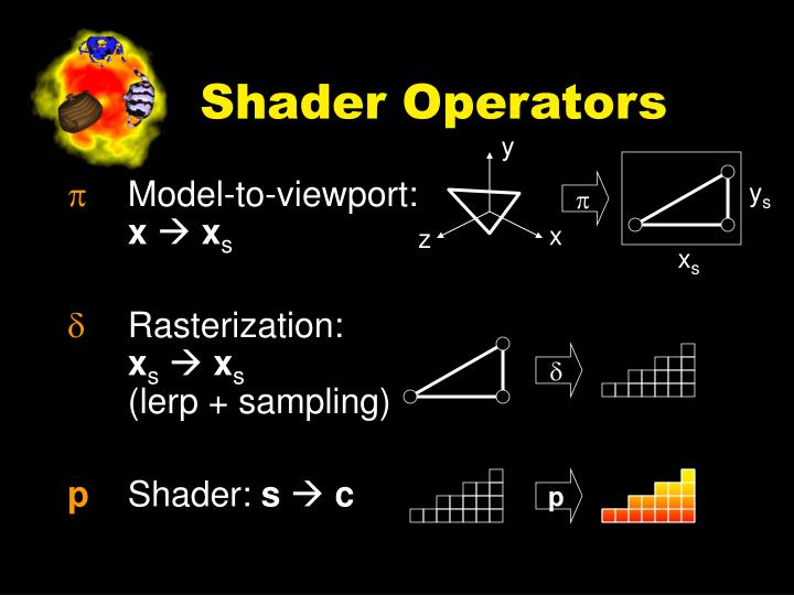 Shader Operators