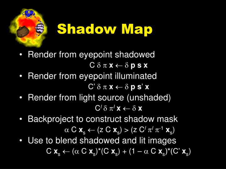 Shadow Map