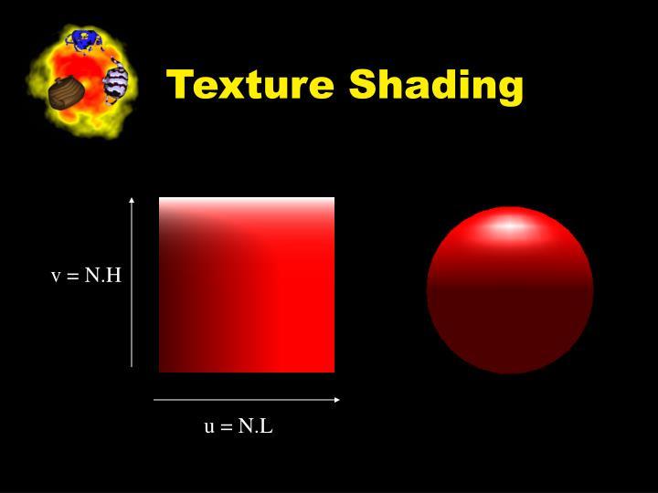 Texture Shading