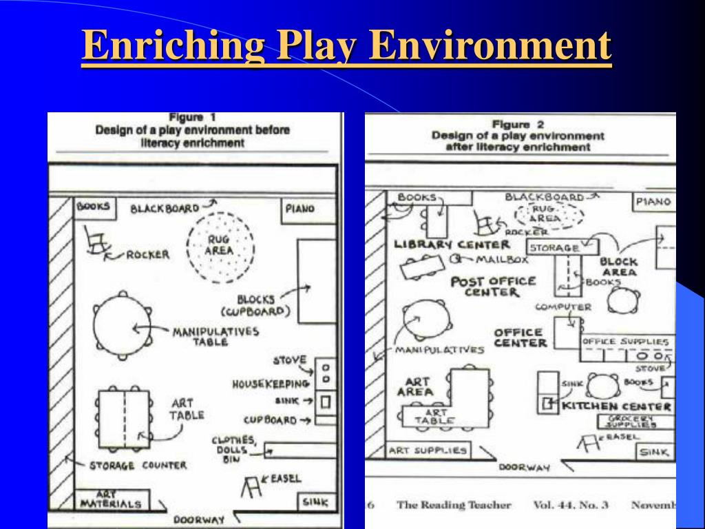 Enriching Play Environment
