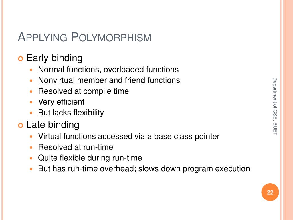Applying Polymorphism