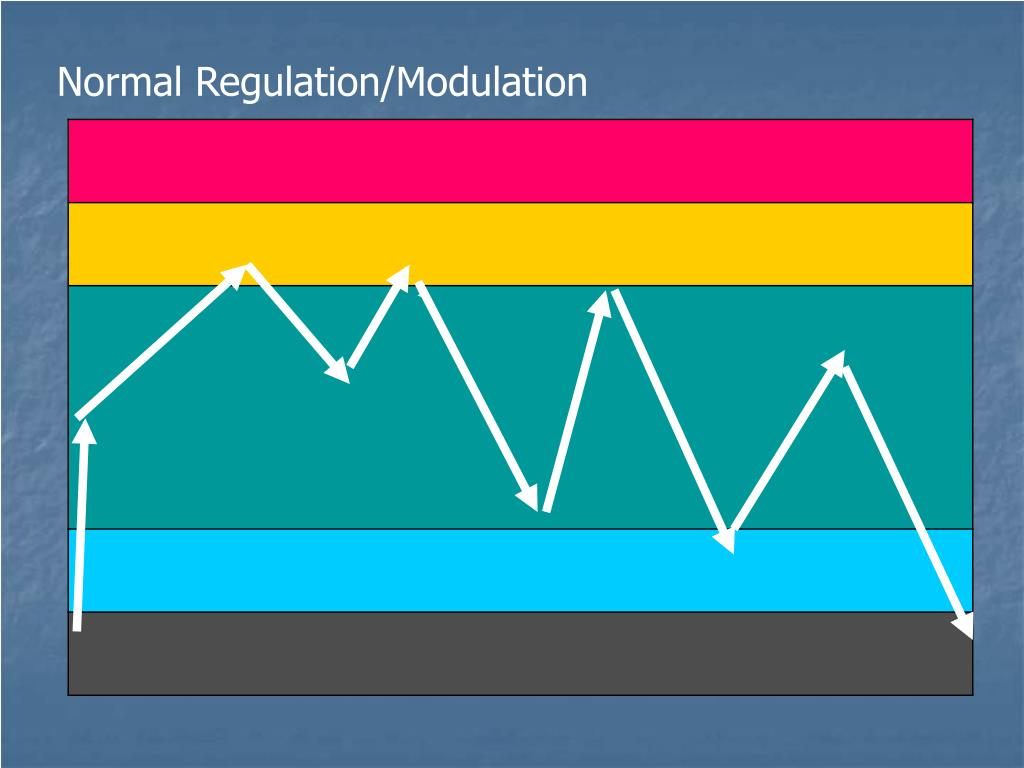 Normal Regulation/Modulation