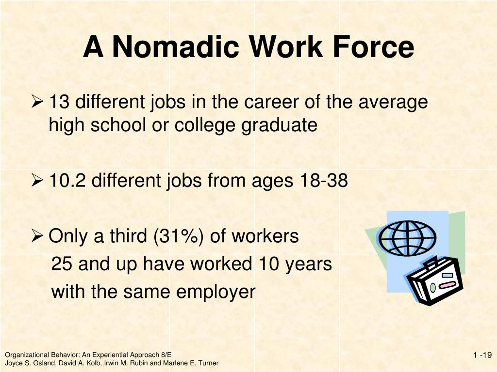 A Nomadic Work Force