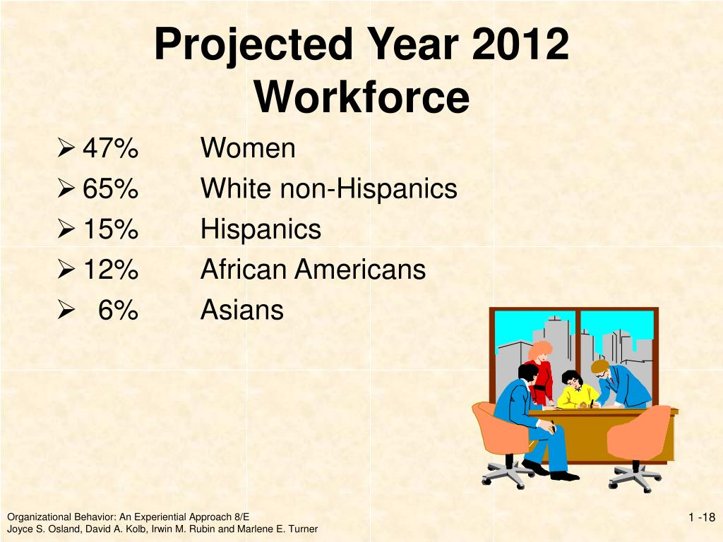 Projected Year 2012 Workforce