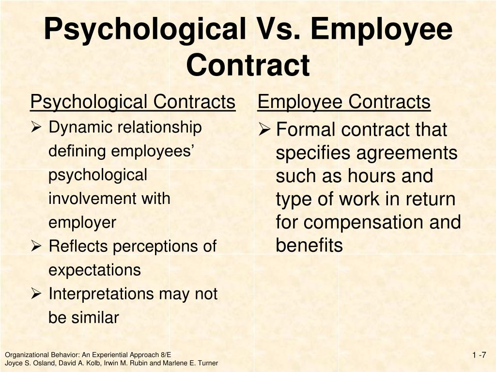 Psychological Contracts