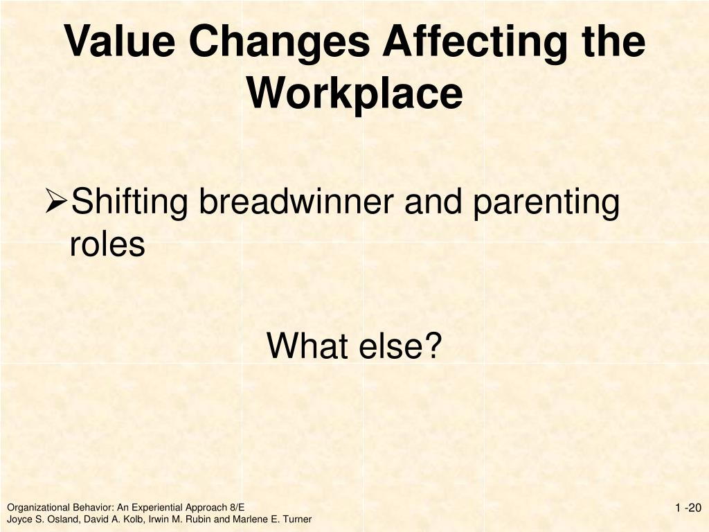 Value Changes Affecting the Workplace