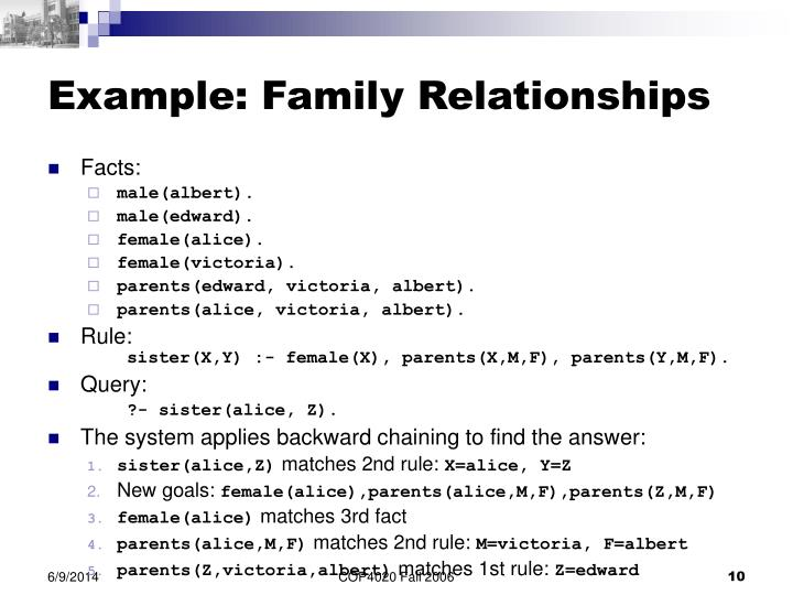 Example: Family Relationships