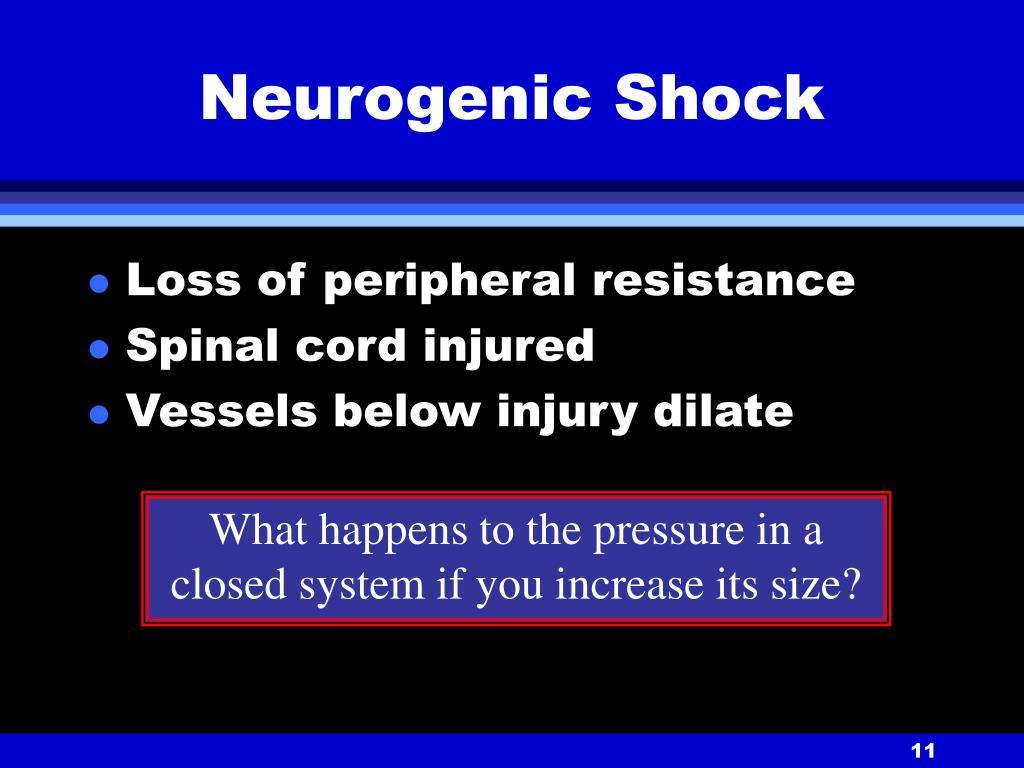 Neurogenic Shock