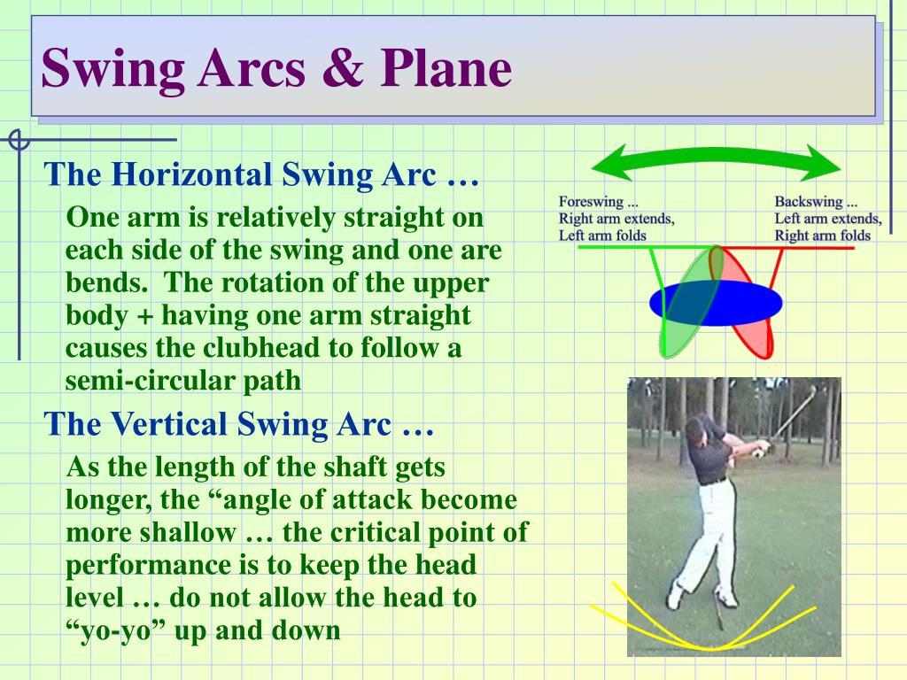 Swing Arcs & Plane