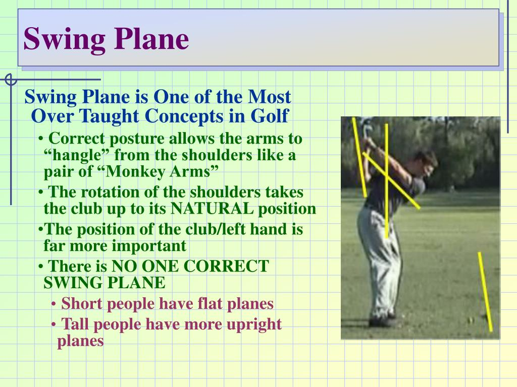 Swing Plane