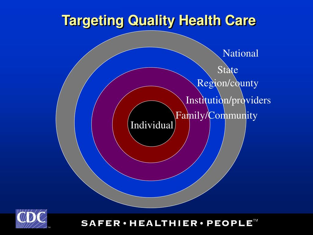 Targeting Quality Health Care