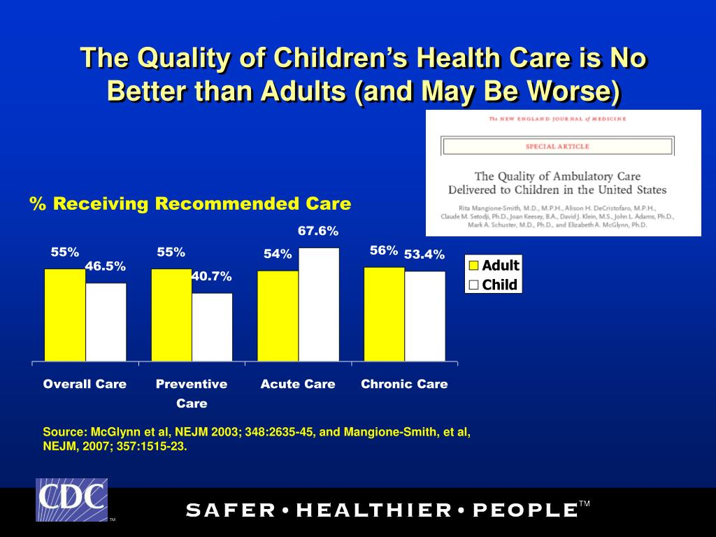 The Quality of Children's Health Care is No Better than Adults (and May Be Worse)