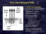 four wave mixing fwm