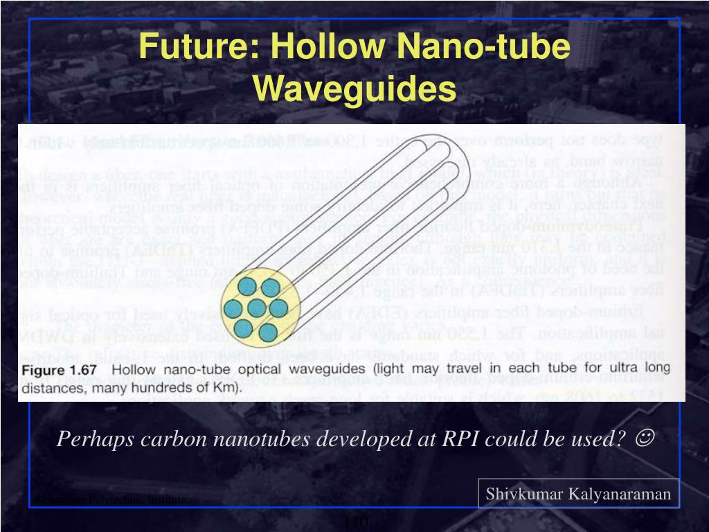 Future: Hollow Nano-tube Waveguides
