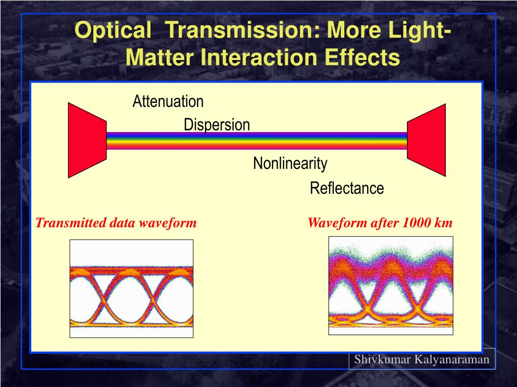 Optical  Transmission: More Light-Matter Interaction Effects