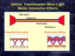 optical transmission more light matter interaction effects