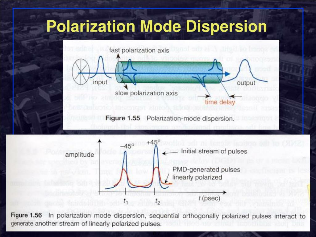 Polarization Mode Dispersion