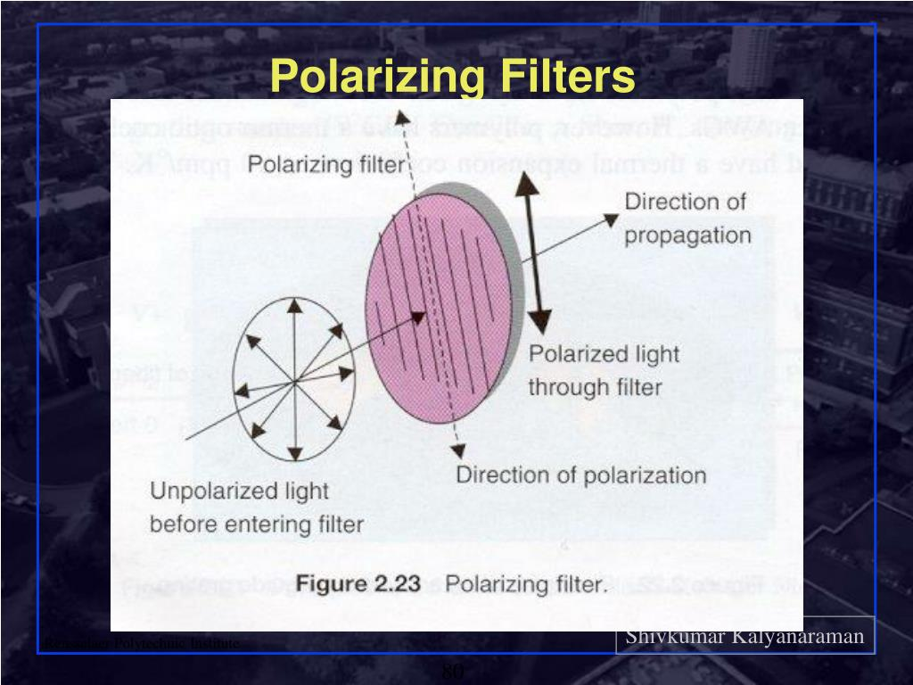 Polarizing Filters