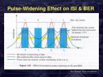 pulse widening effect on isi ber