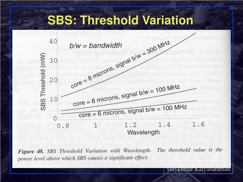 SBS: Threshold Variation
