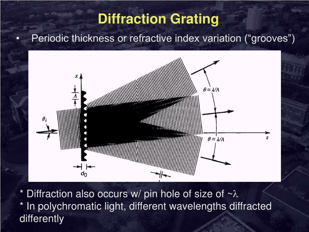 Diffraction Grating