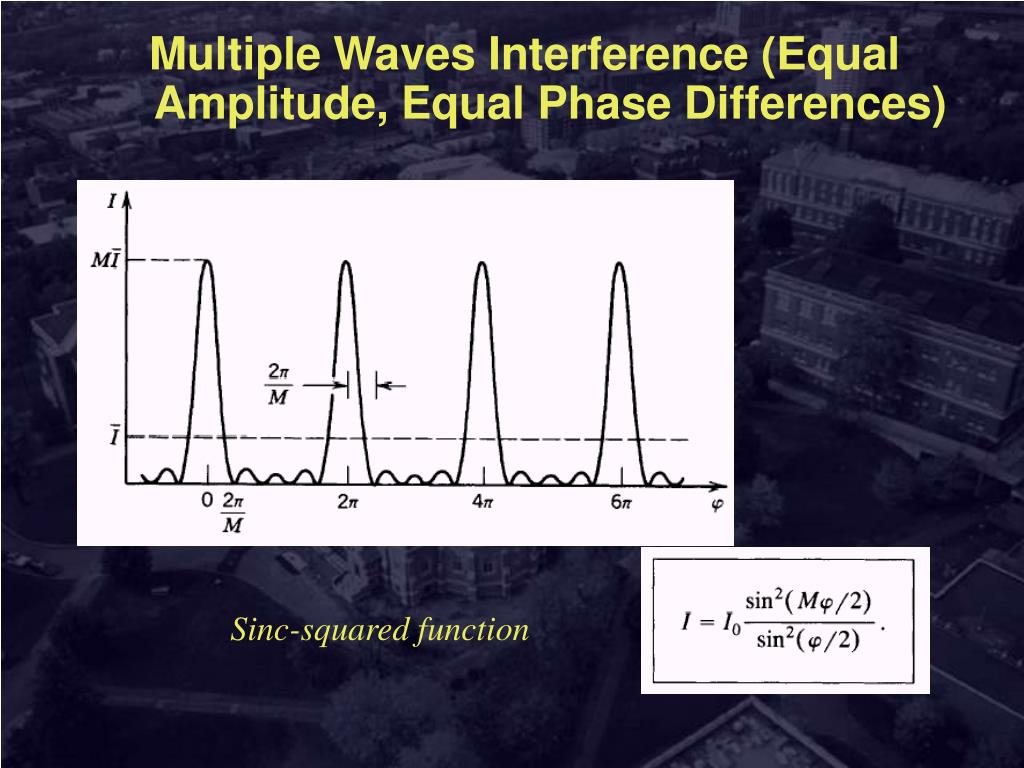 Multiple Waves Interference (Equal Amplitude, Equal Phase Differences)