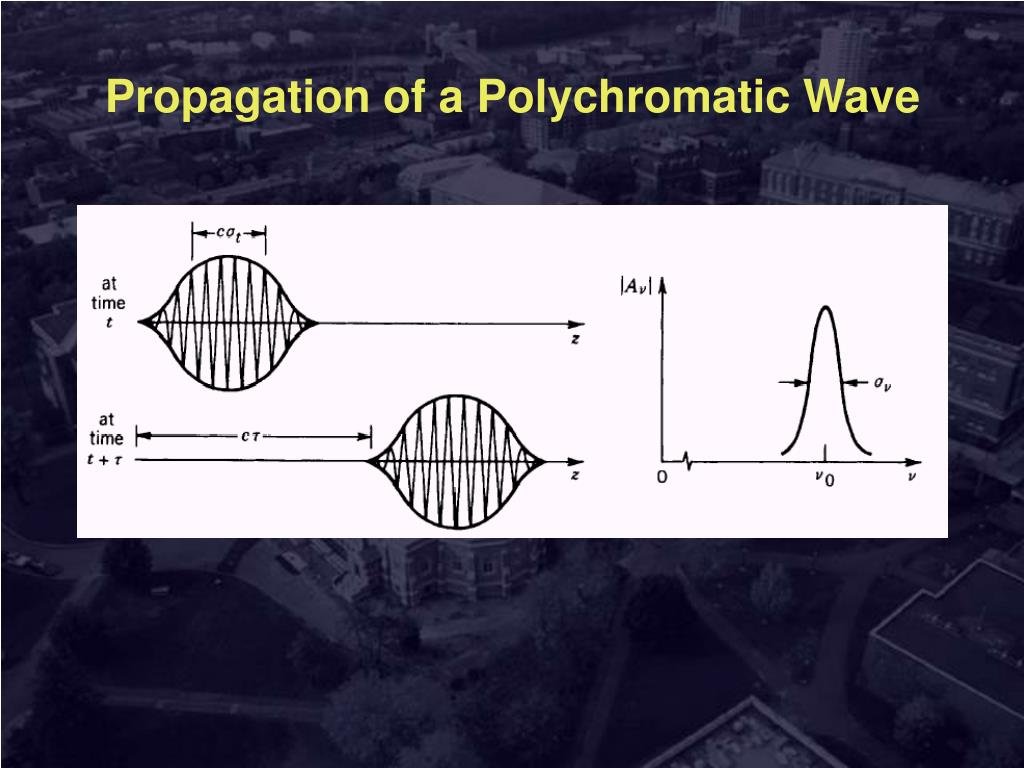 Propagation of a Polychromatic Wave