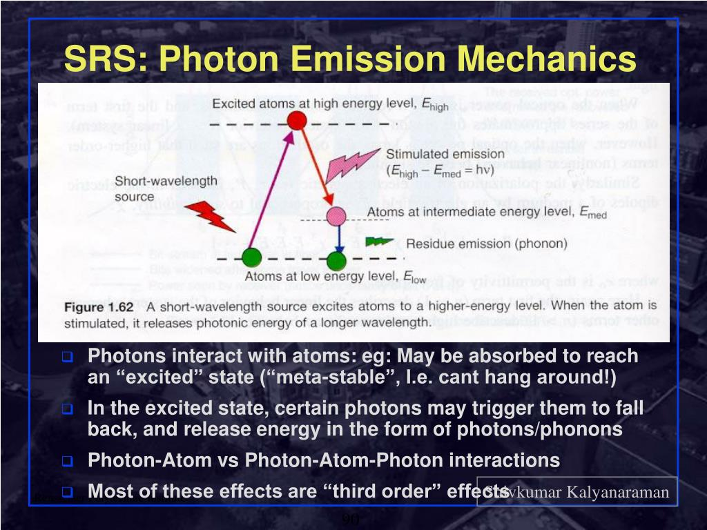 SRS: Photon Emission Mechanics