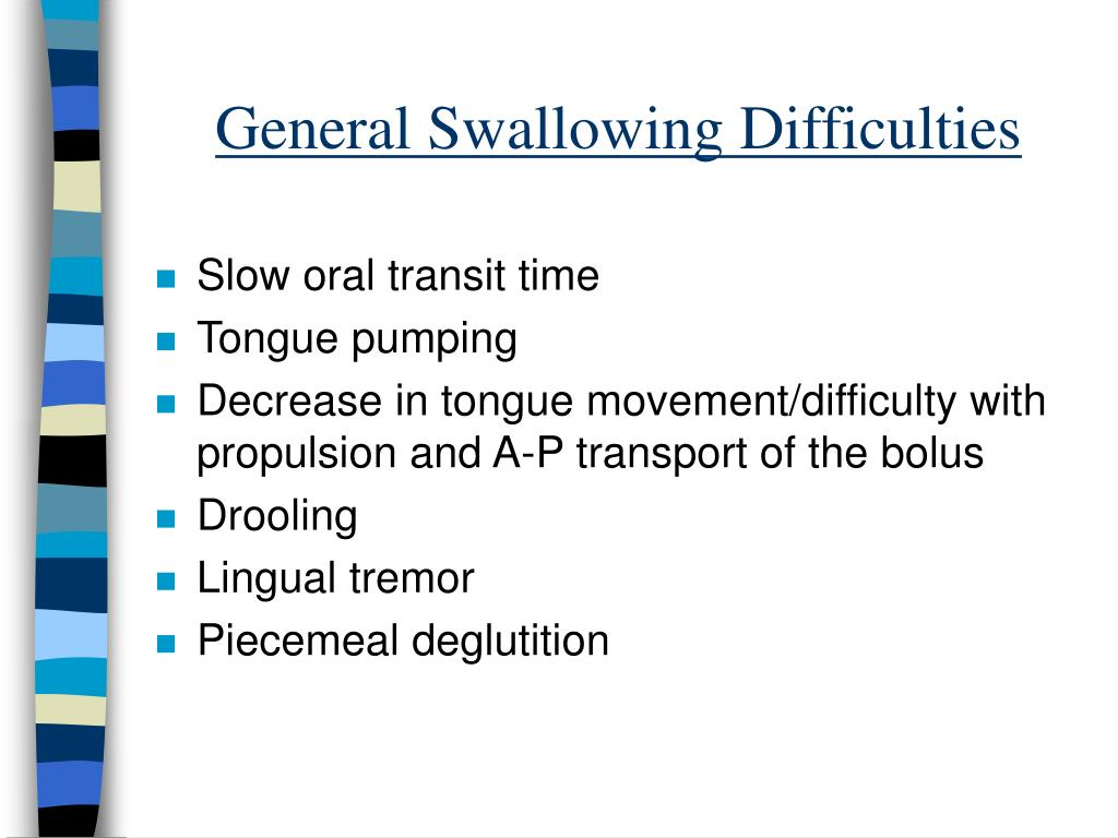 General Swallowing Difficulties