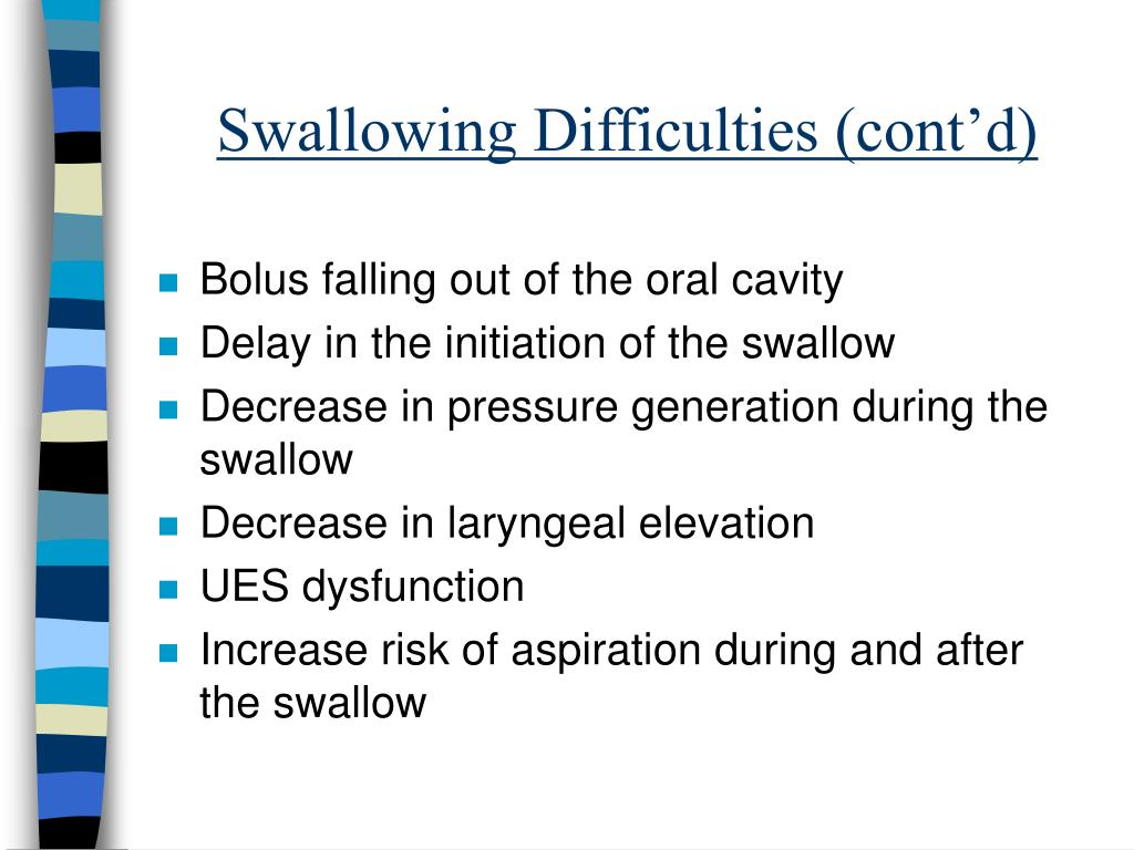 Swallowing Difficulties (cont'd)