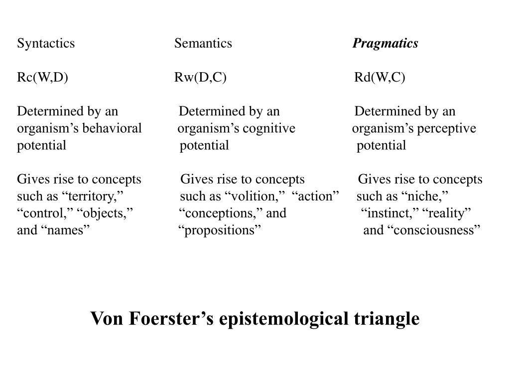 Syntactics                            Semantics