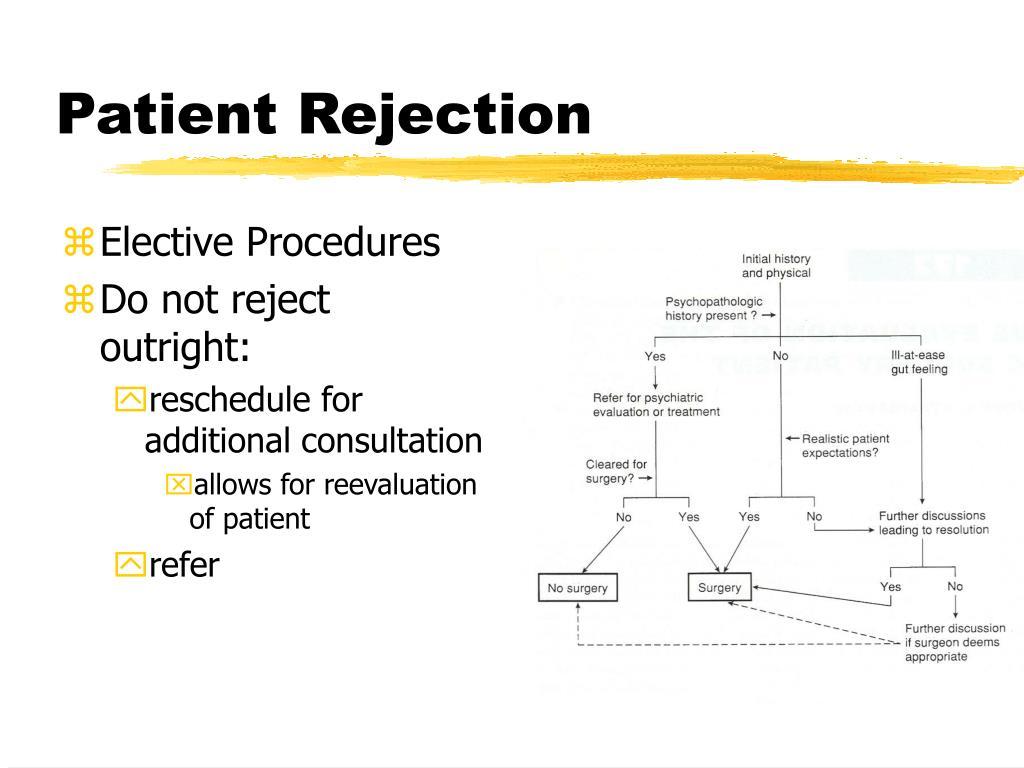 Patient Rejection