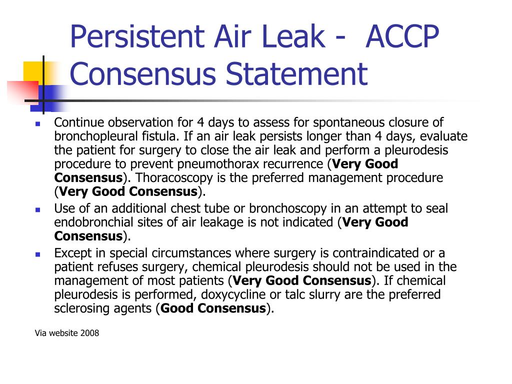 Persistent Air Leak -  ACCP Consensus Statement