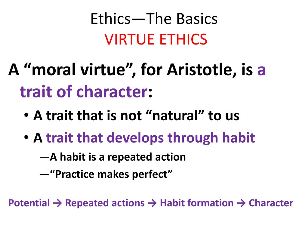 Ethics—The Basics