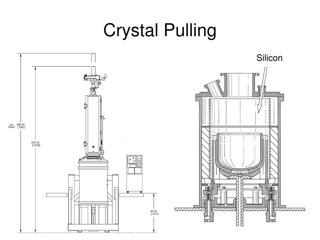 Crystal Pulling