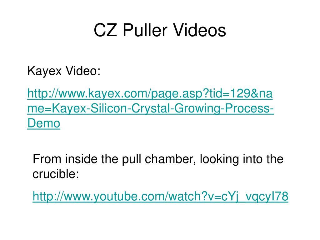 CZ Puller Videos