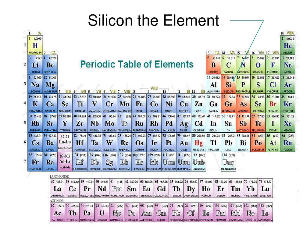 Silicon the Element
