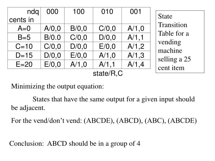 State Transition Table for a vending machine selling a 25 cent item