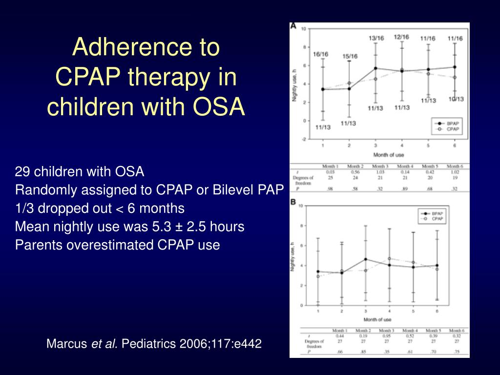 Adherence to CPAP therapy in children with OSA