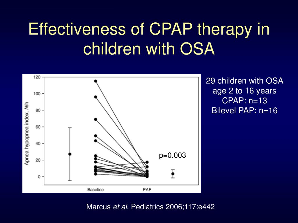 Effectiveness of CPAP therapy in children with OSA