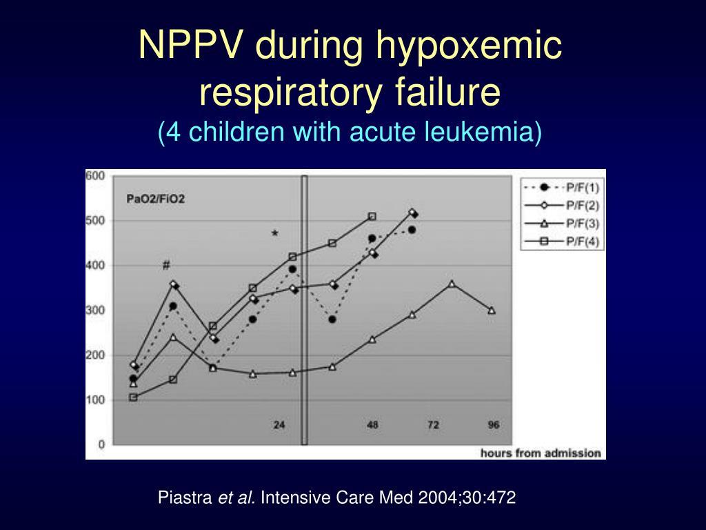 NPPV during hypoxemic respiratory failure