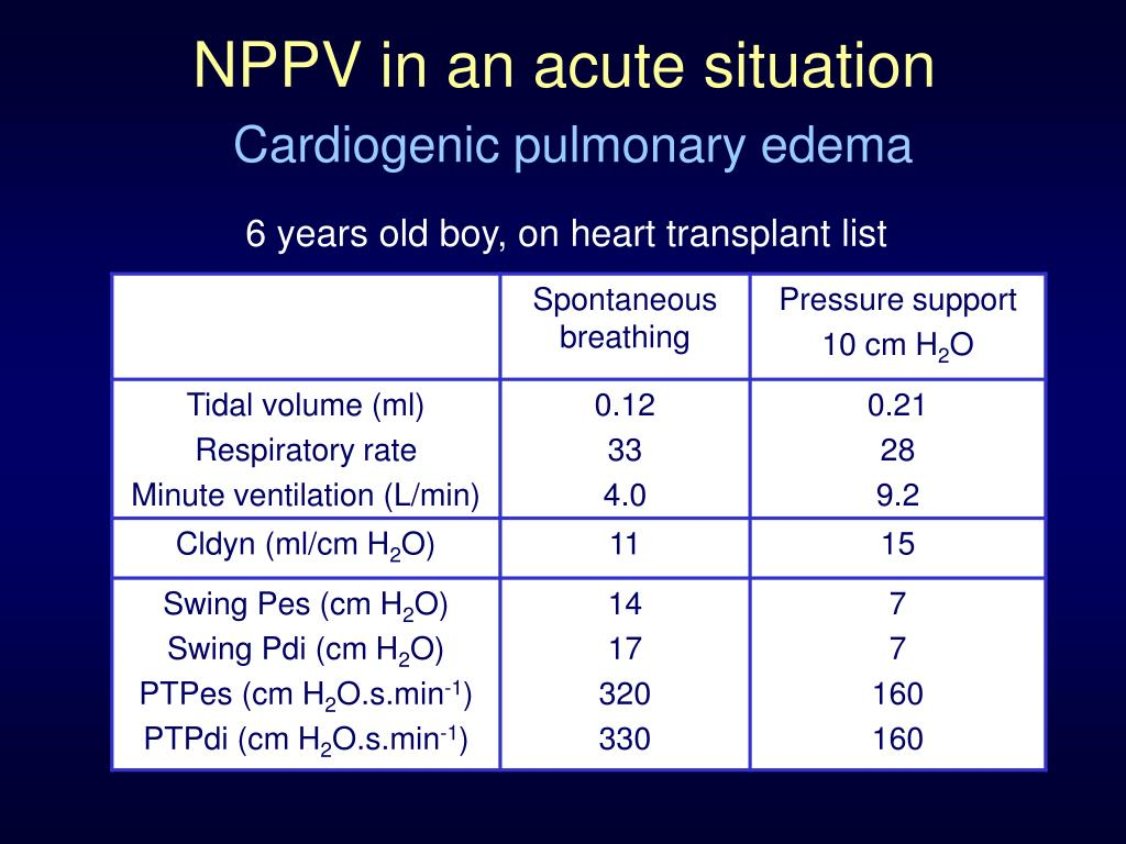 NPPV in an acute situation