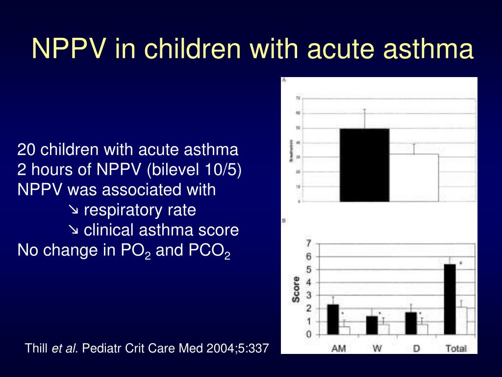 NPPV in children with acute asthma